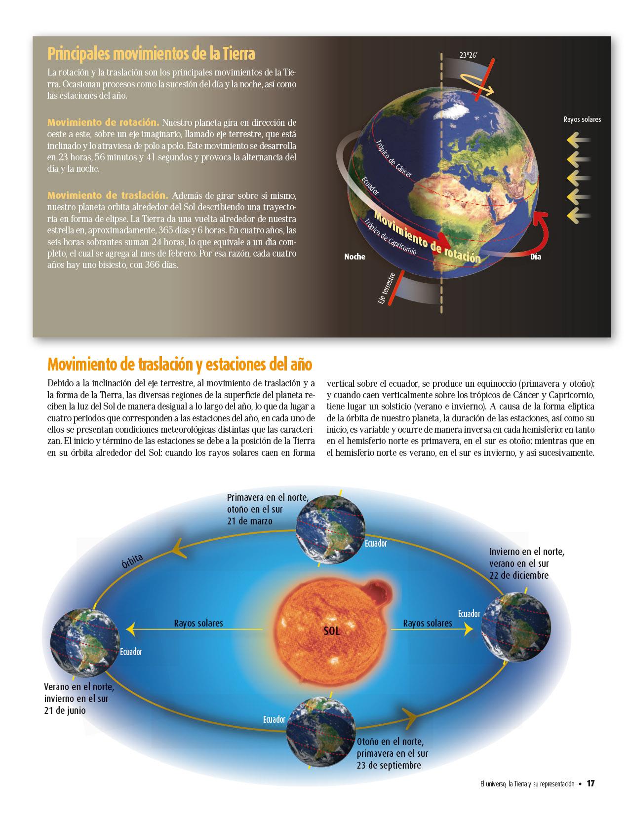 Atlas del Mundo Quinto grado 2020-2021 - Página 17 de 121 ...