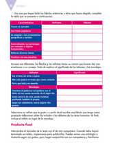 Lengua Materna Español Quinto grado página 024