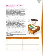 Lengua Materna Español Quinto grado página 081