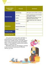 Lengua Materna Español Quinto grado página 130