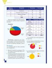 Lengua Materna Español Quinto grado página 144