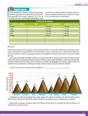 Geografía Quinto grado página 031