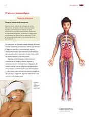 Ciencias Naturales Sexto grado página 022