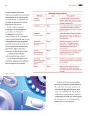Ciencias Naturales Sexto grado página 040