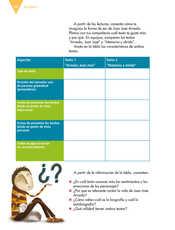 Lengua Materna Español Sexto grado página 022