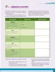 Geografía Sexto grado página 051