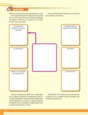 Geografía Sexto grado página 130