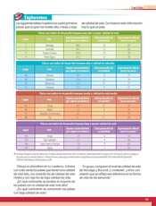 Geografía Sexto grado página 151