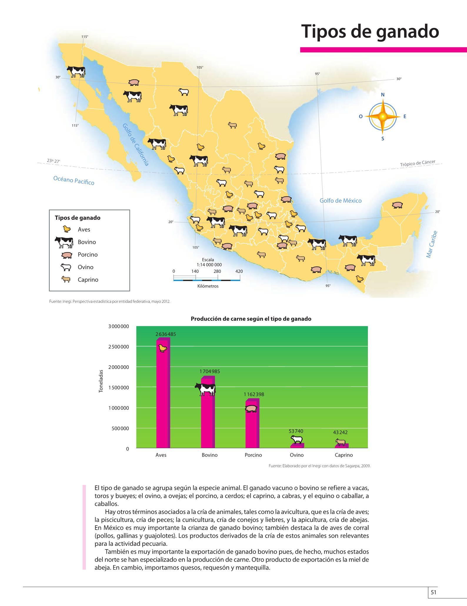Atlas de México Cuarto grado 2016-2017 - Online - Libros