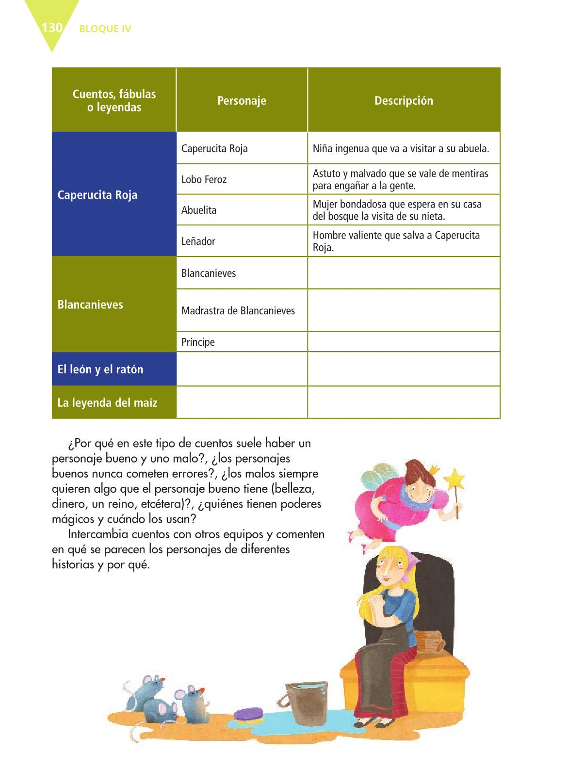 Español Libro para el alumnoquintoPagina 130
