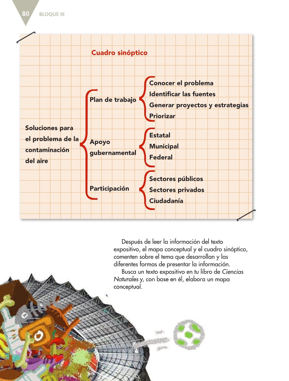 Español Libro para el alumnoquintoPagina 80
