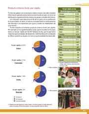 Libro Geografía sexto grado Página 115