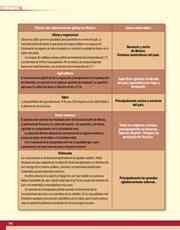 Libro Geografía sexto grado Página 162